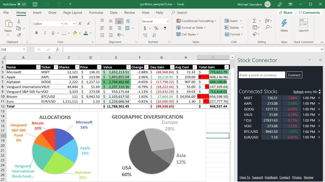 Printable Worksheets stock market worksheets : Stock Connector add-in for Excel